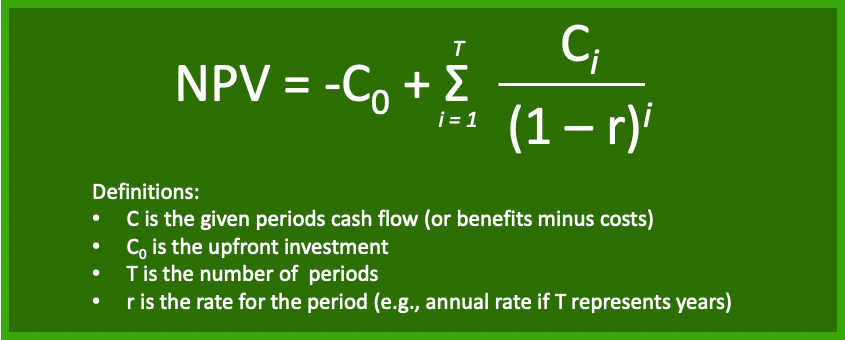 The net present value (NPV) formula.