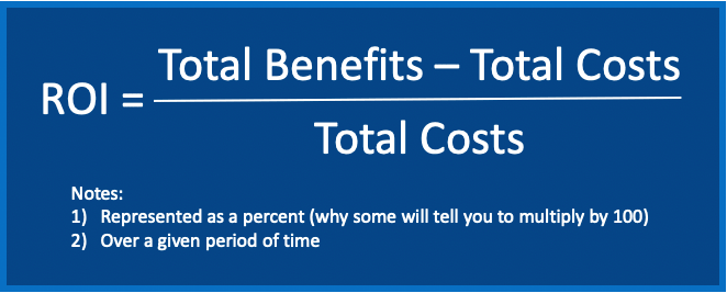 The return on investment (ROI) formula: ROI=Total Benefits-Total Costs/Total Costs.
